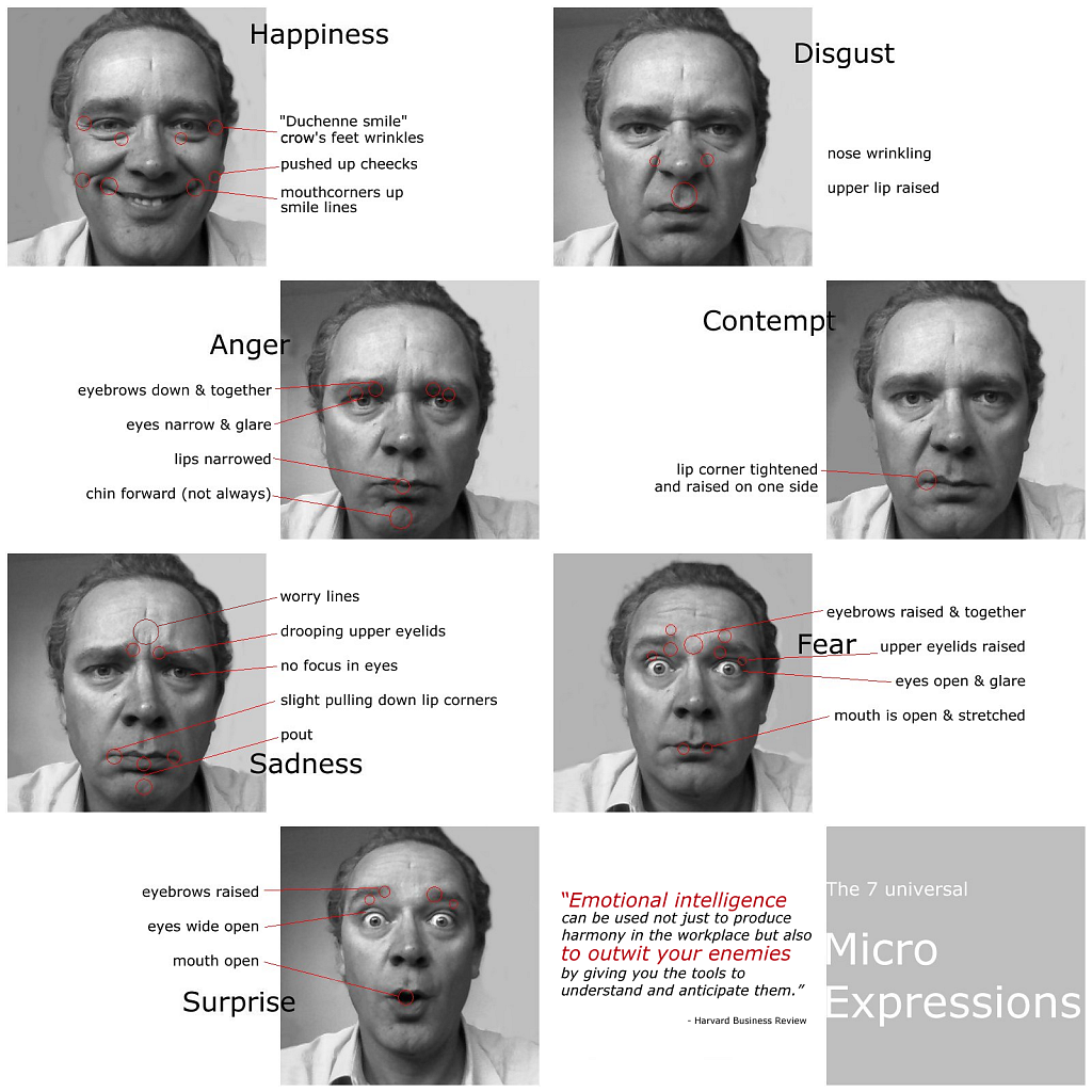 7-micro-expressions-wt-EQ-qoute.png